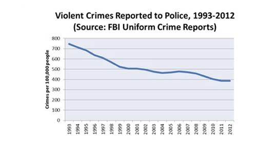 fbi_crimereports