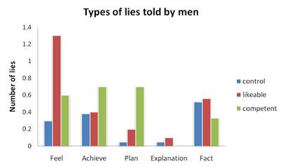 lies_men2