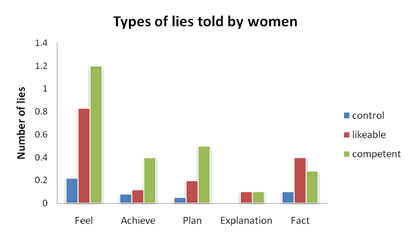 lies_women3