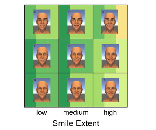 How To Smile Successfully, According To Research post image