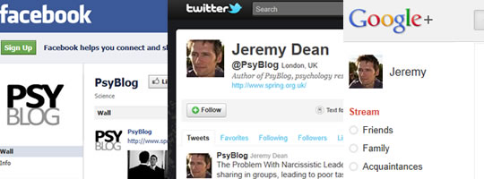 Post image for PsyBlog is on Twitter, Facebook…and now Google+