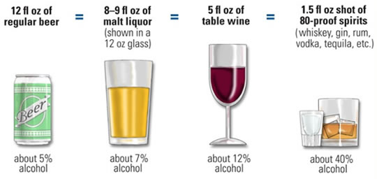 Alcohol Brain Damage >> Very Common Drink Linked To Brain Damage Again Psyblog