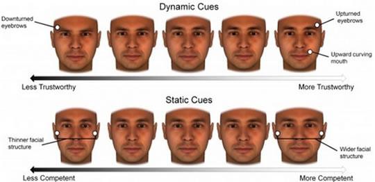Decreased facial expression